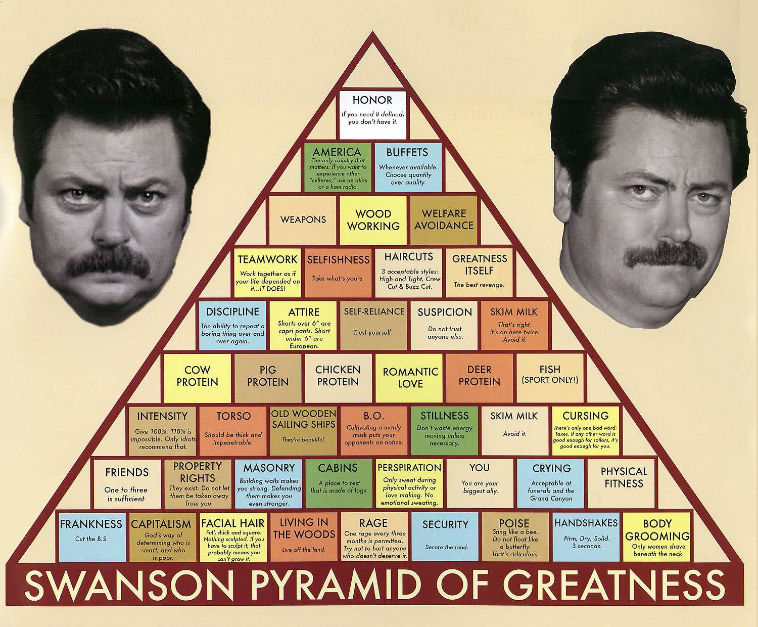 Ron Swansons Pyramid of Greatness