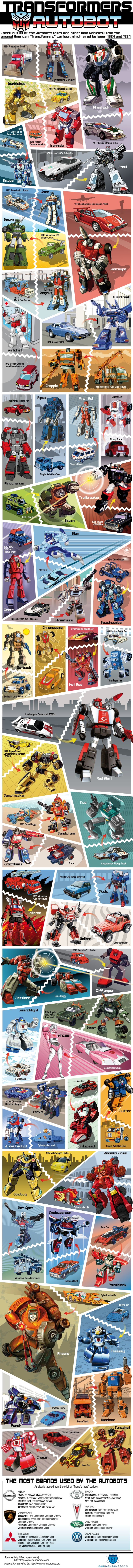 Transformers Autobot Infographic