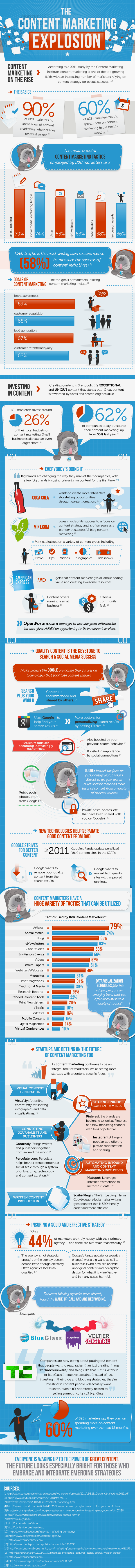 Content Marketing Explosion Infographic